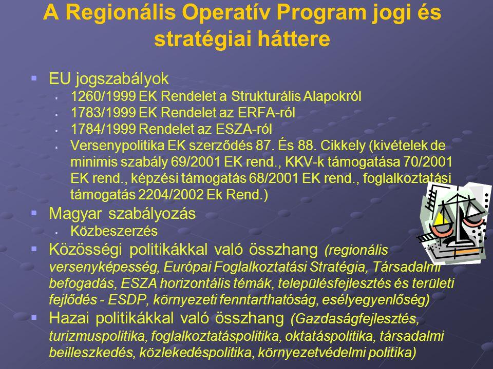 A Regionális Operatív Program jogi és stratégiai háttere   EU jogszabályok   1260/1999 EK Rendelet a Strukturális Alapokról   1783/1999 EK Rende