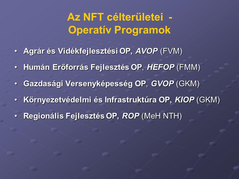 Az NFT célterületei - Operatív Programok Agrár és Vidékfejlesztési OP, AVOP (FVM)Agrár és Vidékfejlesztési OP, AVOP (FVM) Humán Erőforrás Fejlesztés O
