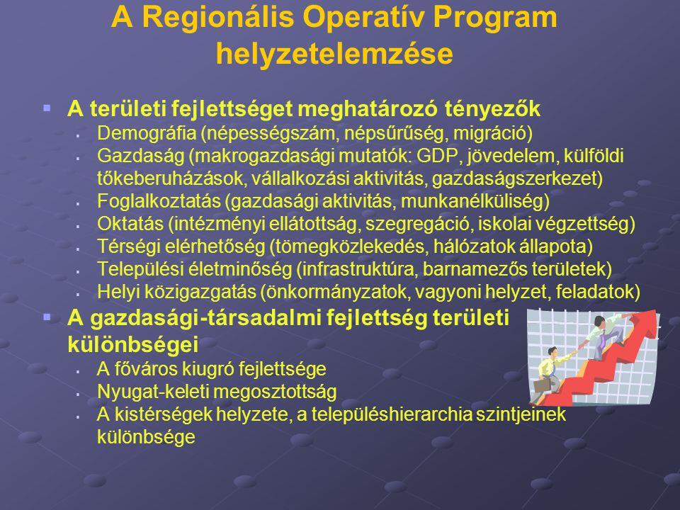 A Regionális Operatív Program helyzetelemzése   A területi fejlettséget meghatározó tényezők   Demográfia (népességszám, népsűrűség, migráció)  
