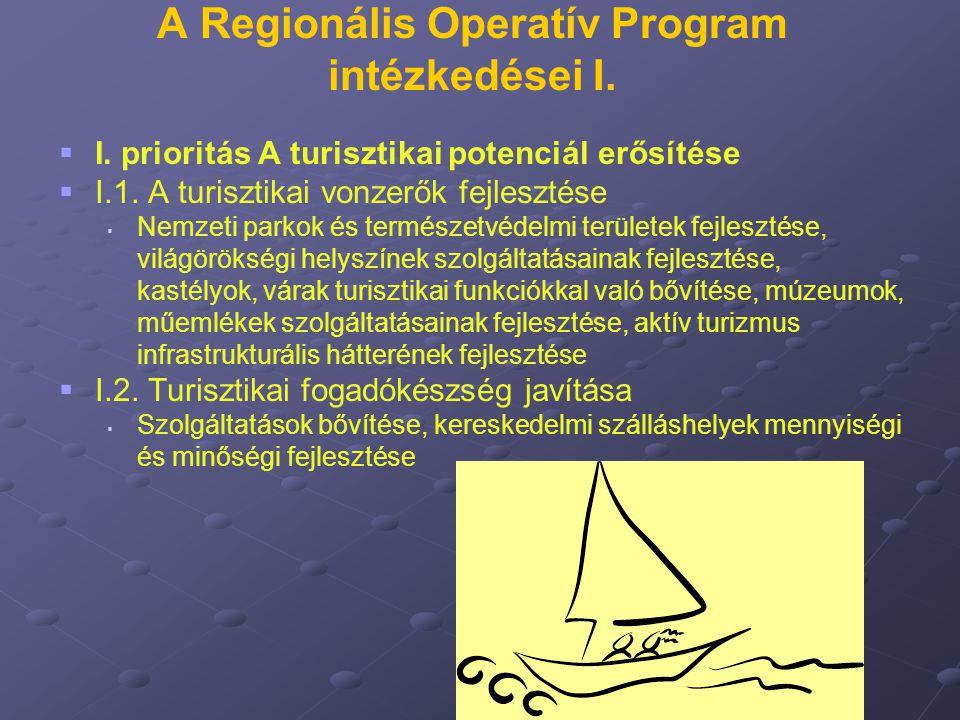 A Regionális Operatív Program intézkedései I.   I. prioritás A turisztikai potenciál erősítése   I.1. A turisztikai vonzerők fejlesztése   Nemze