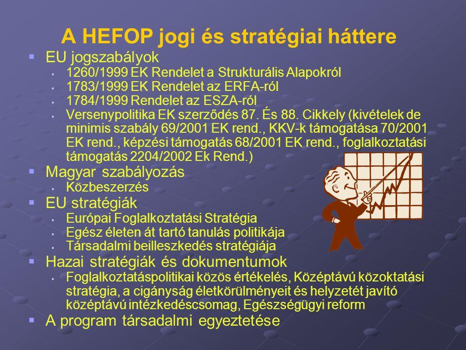 A HEFOP jogi és stratégiai háttere   EU jogszabályok   1260/1999 EK Rendelet a Strukturális Alapokról   1783/1999 EK Rendelet az ERFA-ról   17