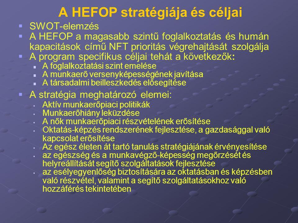 A HEFOP stratégiája és céljai   SWOT-elemzés   A HEFOP a magasabb szintű foglalkoztatás és humán kapacitások című NFT prioritás végrehajtását szol