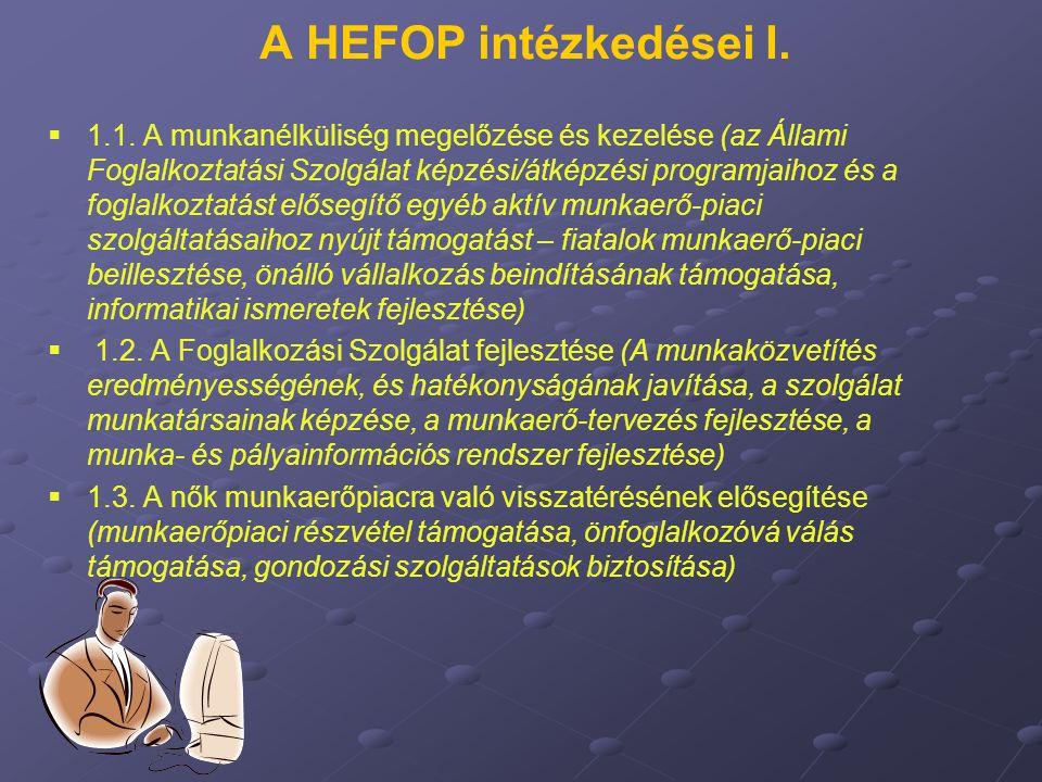 A HEFOP intézkedései I.   1.1. A munkanélküliség megelőzése és kezelése (az Állami Foglalkoztatási Szolgálat képzési/átképzési programjaihoz és a fo