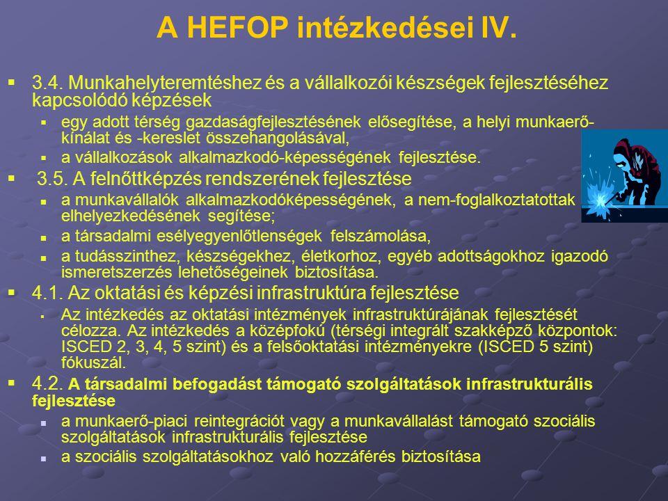 A HEFOP intézkedései IV.   3.4. Munkahelyteremtéshez és a vállalkozói készségek fejlesztéséhez kapcsolódó képzések   egy adott térség gazdaságfejl