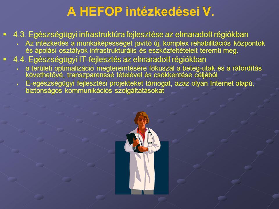 A HEFOP intézkedései V.   4.3. Egészségügyi infrastruktúra fejlesztése az elmaradott régiókban   Az intézkedés a munkaképességet javító új, komple
