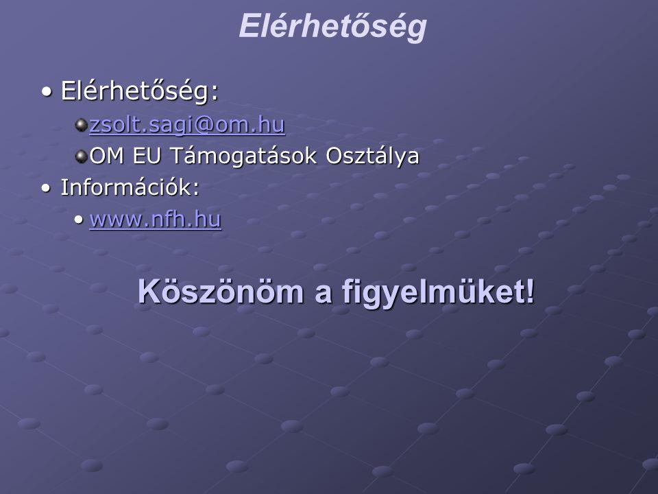 Elérhetőség Elérhetőség:Elérhetőség: zsolt.sagi@om.hu OM EU Támogatások Osztálya Információk:Információk: www.nfh.huwww.nfh.huwww.nfh.hu Köszönöm a fi