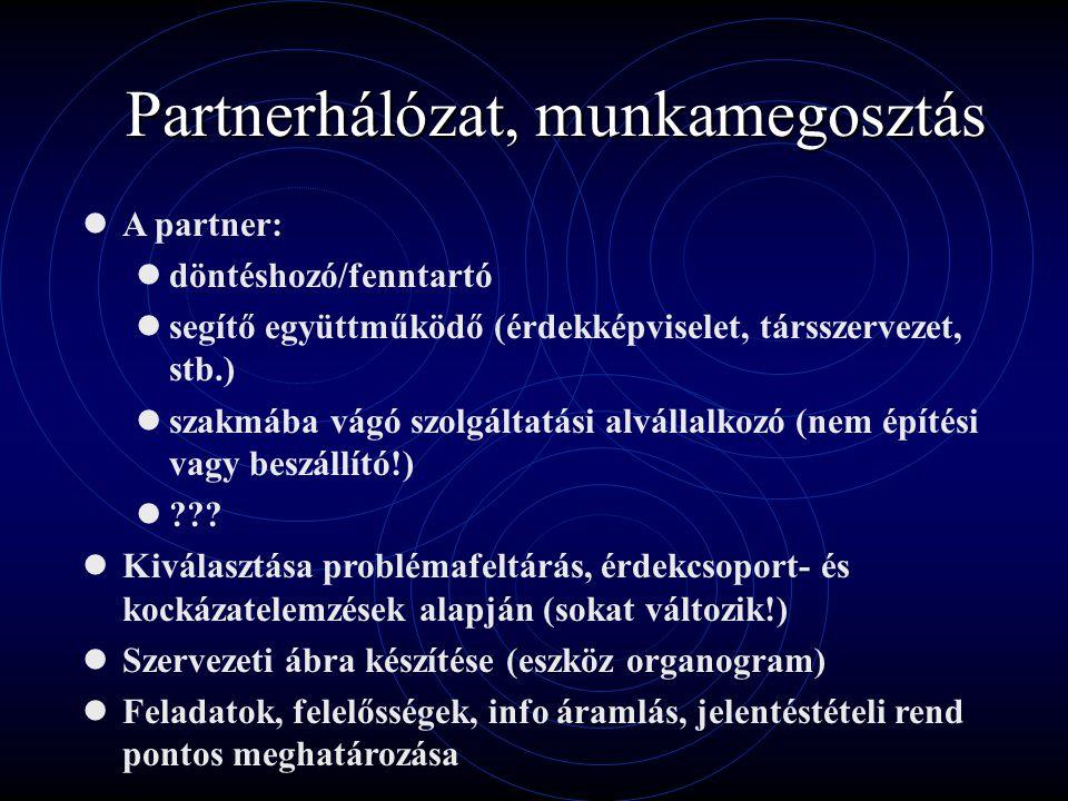 Partnerhálózat, munkamegosztás A partner: döntéshozó/fenntartó segítő együttműködő (érdekképviselet, társszervezet, stb.) szakmába vágó szolgáltatási alvállalkozó (nem építési vagy beszállító!) ??.