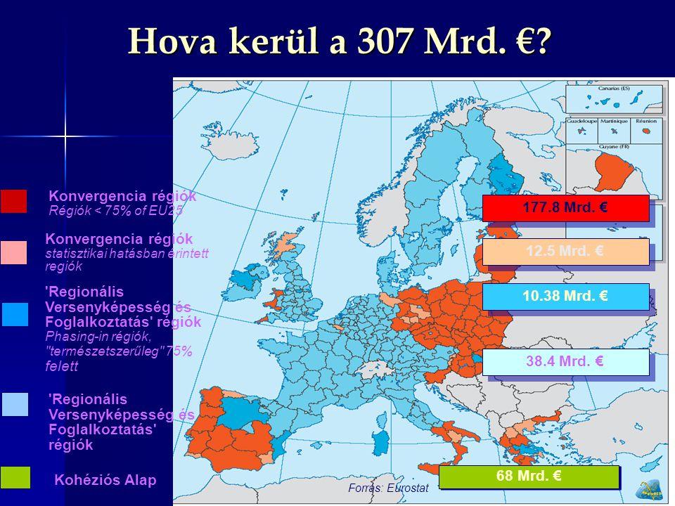 Index EU 25 = 100 Regionális Versenyképesség és Foglalkoztatás régiók Phasing-in régiók, természetszerűleg 75% felett Konvergencia régiók statisztikai hatásban érintett regiók Regionális Versenyképesség és Foglalkoztatás régiók Konvergencia régiók Régiók < 75% of EU25 Forrás: Eurostat 12.5 Mrd.