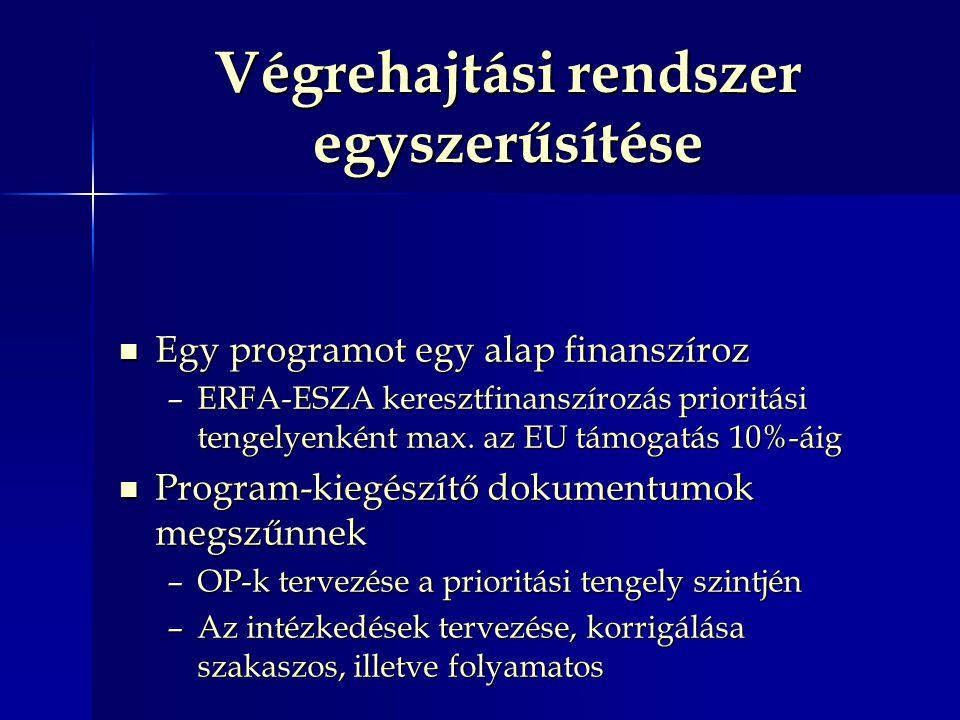 Végrehajtási rendszer egyszerűsítése Egy programot egy alap finanszíroz Egy programot egy alap finanszíroz –ERFA-ESZA keresztfinanszírozás prioritási tengelyenként max.