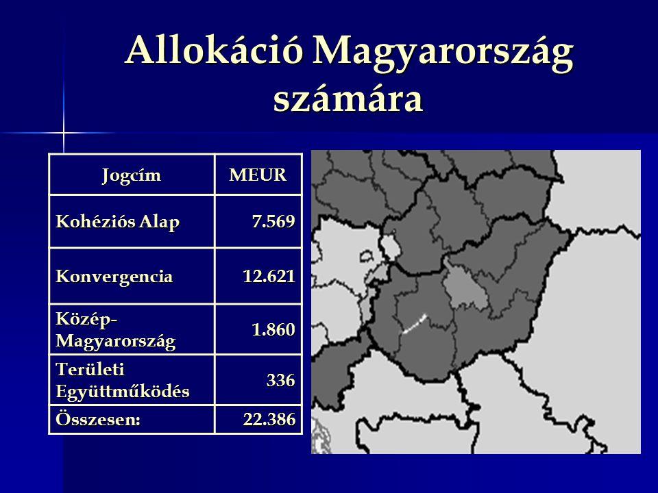 Jogcím MEUR Kohéziós Alap 7.569 Konvergencia12.621 Közép- Magyarország 1.860 Területi Együttműködés 336 Összesen:22.386 Allokáció Magyarország számára