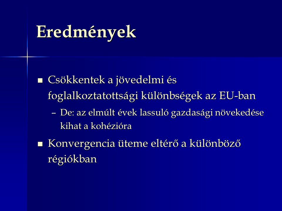 Három célkitűzés (2) 2.Regionális versenyképesség és foglalkoztatás (régi 2.