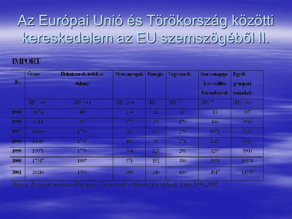 Az Európai Unió és Törökország közötti kereskedelem az EU szemszögéből I.