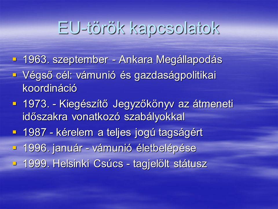 EU-török kapcsolatok  1963.