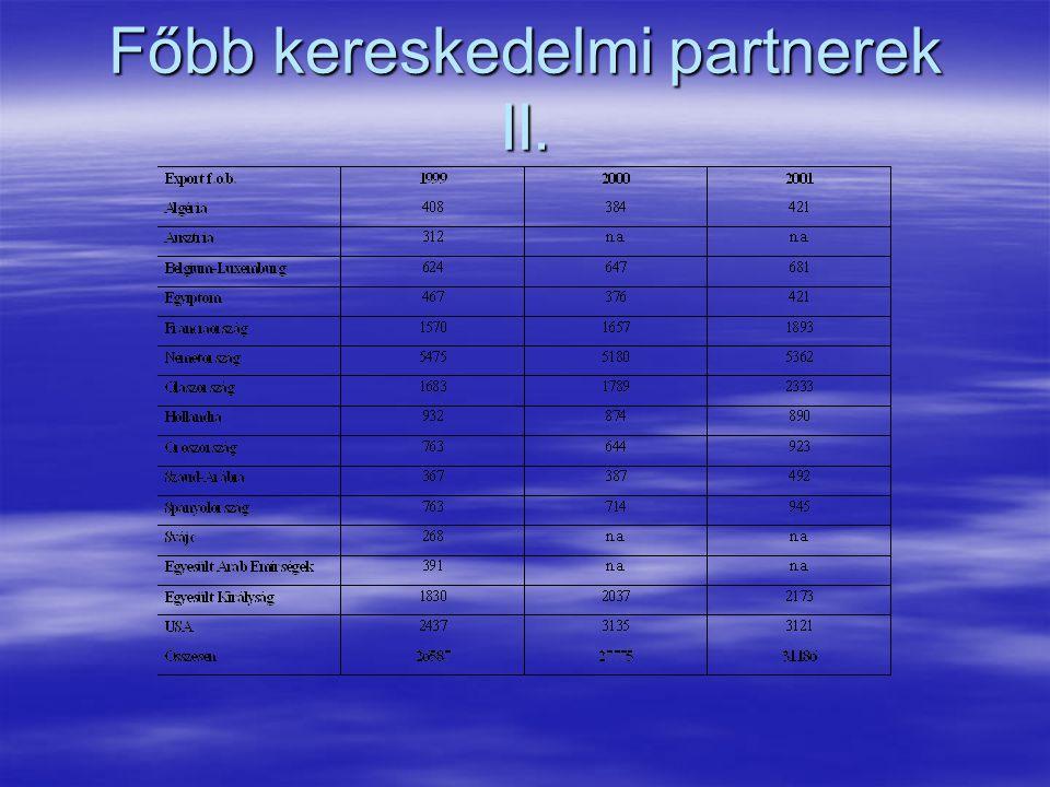Főbb kereskedelmi partnerek I.