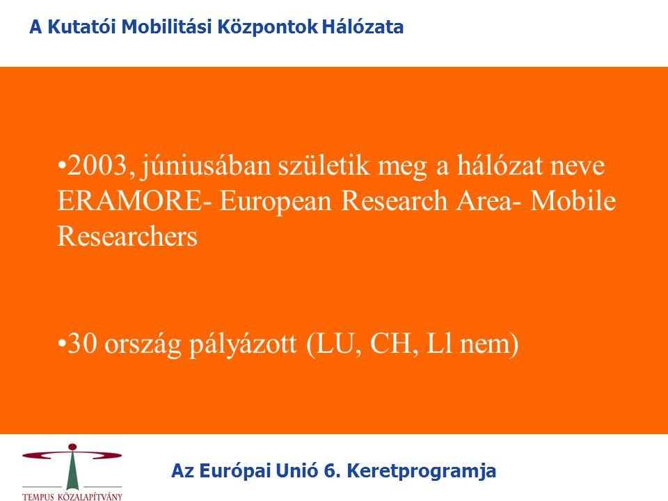 A Kutatói Mobilitási Központok Hálózata Az Európai Unió 6.