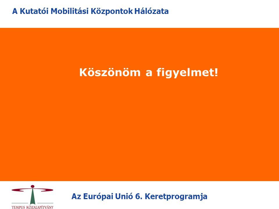 A Kutatói Mobilitási Központok Hálózata Az Európai Unió 6. Keretprogramja Köszönöm a figyelmet!