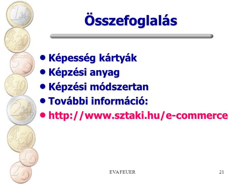 EVA FEUER21 Összefoglalás Képesség kártyák Képesség kártyák Képzési anyag Képzési anyag Képzési módszertan Képzési módszertan További információ: További információ: http://www.sztaki.hu/e-commerce http://www.sztaki.hu/e-commerce