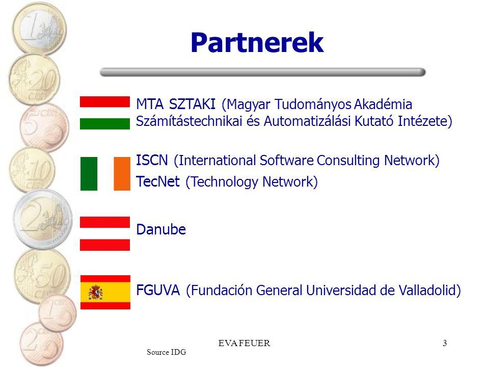EVA FEUER3 Partnerek Source IDG MTA SZTAKI (Magyar Tudományos Akadémia Számítástechnikai és Automatizálási Kutató Intézete) ISCN (International Software Consulting Network) TecNet (Technology Network) Danube FGUVA (Fundación General Universidad de Valladolid)