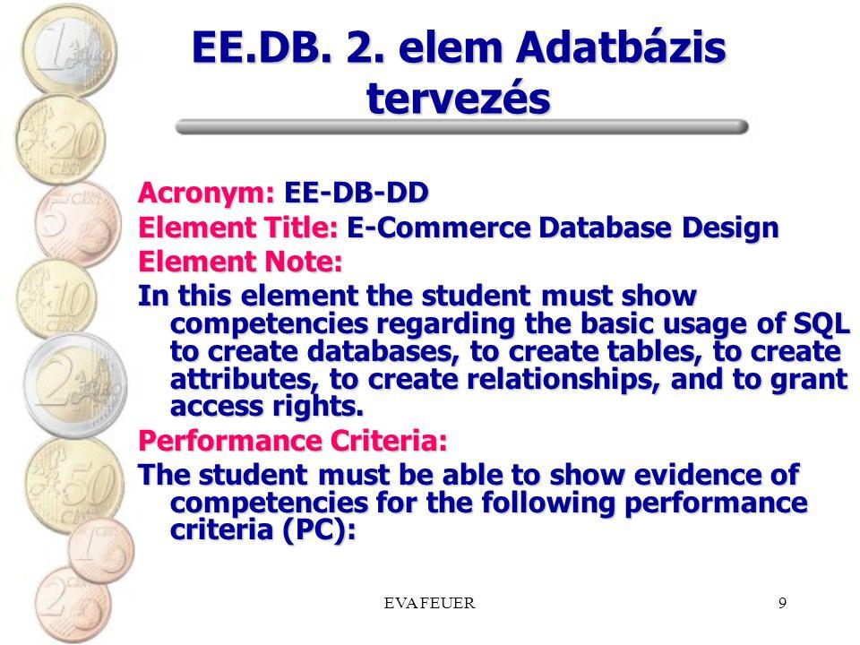 EVA FEUER9 EE.DB. 2. elem Adatbázis tervezés Acronym: EE-DB-DD Element Title: E-Commerce Database Design Element Note: In this element the student mus
