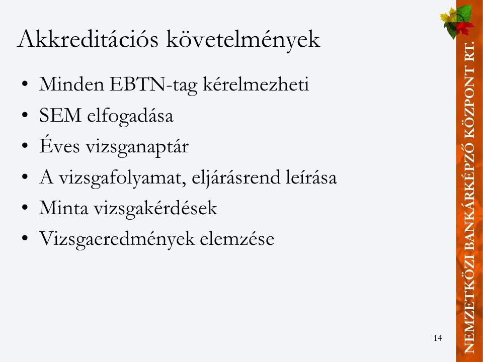 14 Akkreditációs követelmények Minden EBTN-tag kérelmezheti SEM elfogadása Éves vizsganaptár A vizsgafolyamat, eljárásrend leírása Minta vizsgakérdések Vizsgaeredmények elemzése