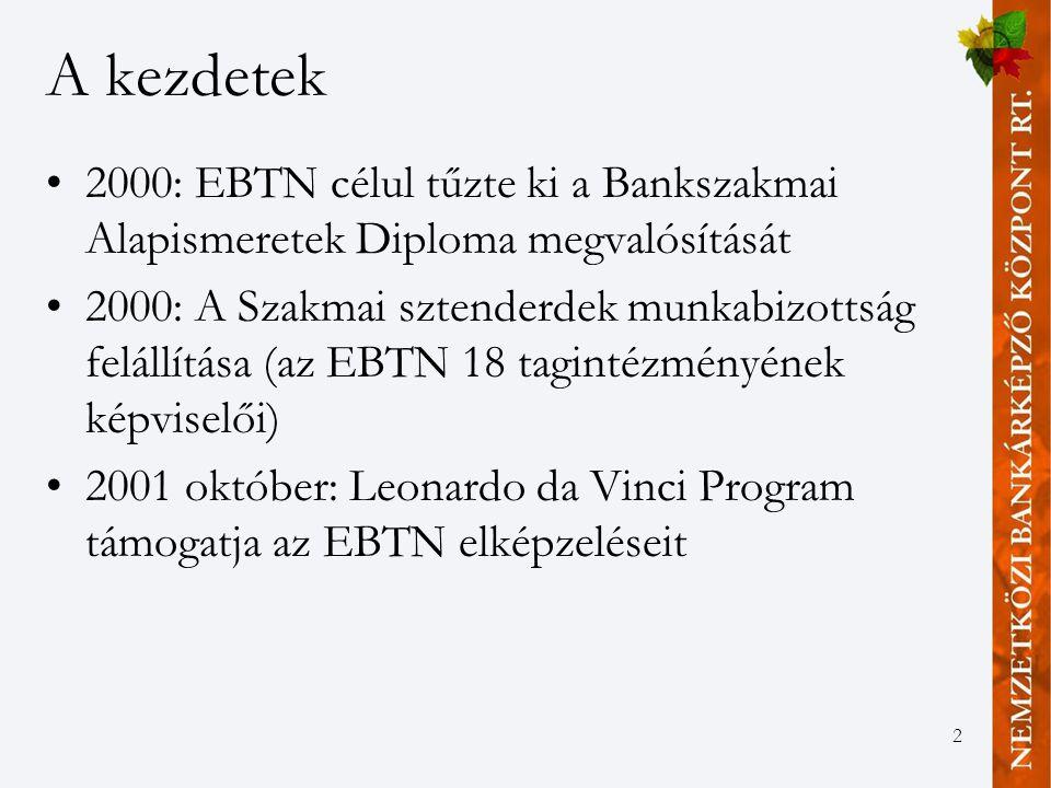 2 A kezdetek 2000: EBTN célul tűzte ki a Bankszakmai Alapismeretek Diploma megvalósítását 2000: A Szakmai sztenderdek munkabizottság felállítása (az EBTN 18 tagintézményének képviselői) 2001 október: Leonardo da Vinci Program támogatja az EBTN elképzeléseit