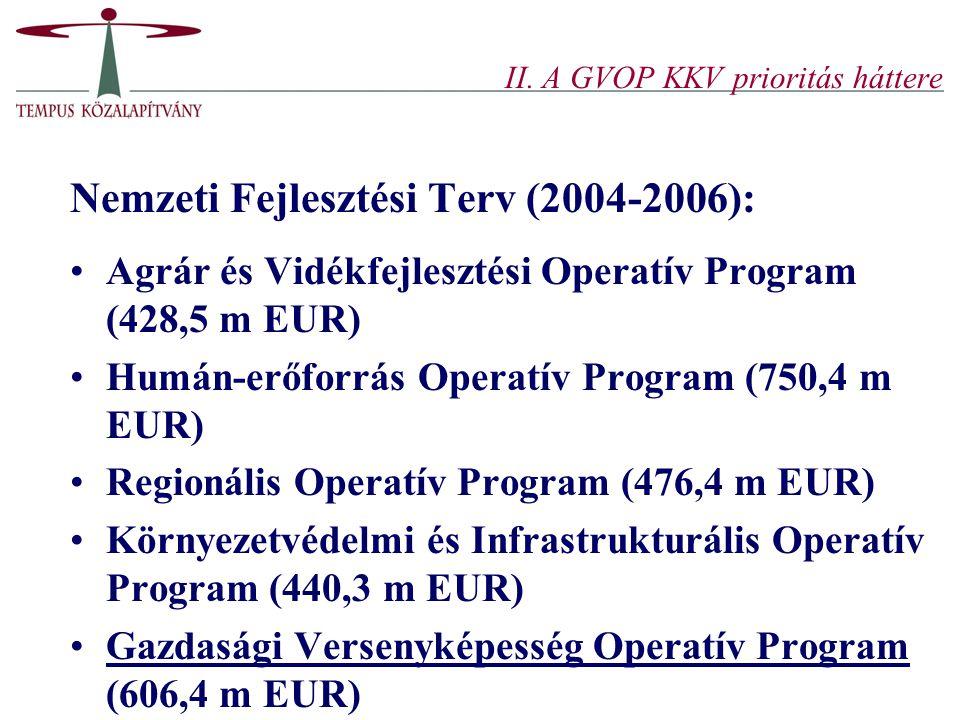 II. A GVOP KKV prioritás háttere Nemzeti Fejlesztési Terv (2004-2006): Agrár és Vidékfejlesztési Operatív Program (428,5 m EUR) Humán-erőforrás Operat