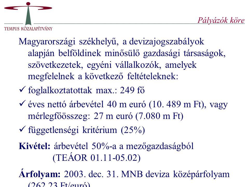 Pályázók köre Magyarországi székhelyű, a devizajogszabályok alapján belföldinek minősülő gazdasági társaságok, szövetkezetek, egyéni vállalkozók, amel