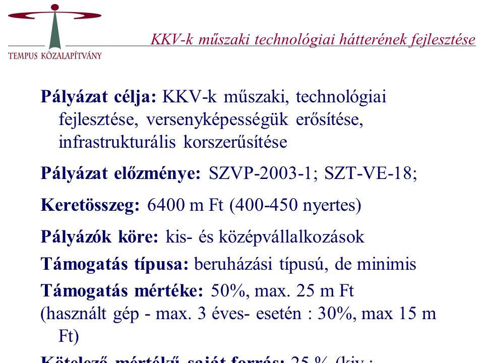 KKV-k műszaki technológiai hátterének fejlesztése Pályázat célja: KKV-k műszaki, technológiai fejlesztése, versenyképességük erősítése, infrastrukturá