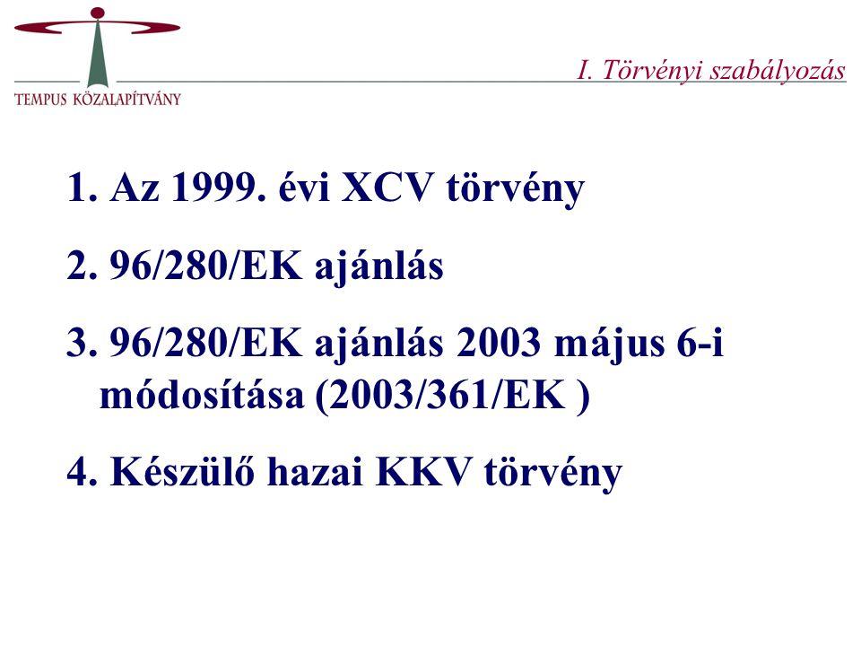 I. Törvényi szabályozás 1. Az 1999. évi XCV törvény 2. 96/280/EK ajánlás 3. 96/280/EK ajánlás 2003 május 6-i módosítása (2003/361/EK ) 4. Készülő haza