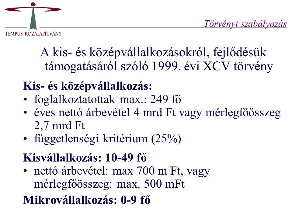 Törvényi szabályozás A kis- és középvállalkozásokról, fejlődésük támogatásáról szóló 1999. évi XCV törvény Kis- és középvállalkozás: foglalkoztatottak