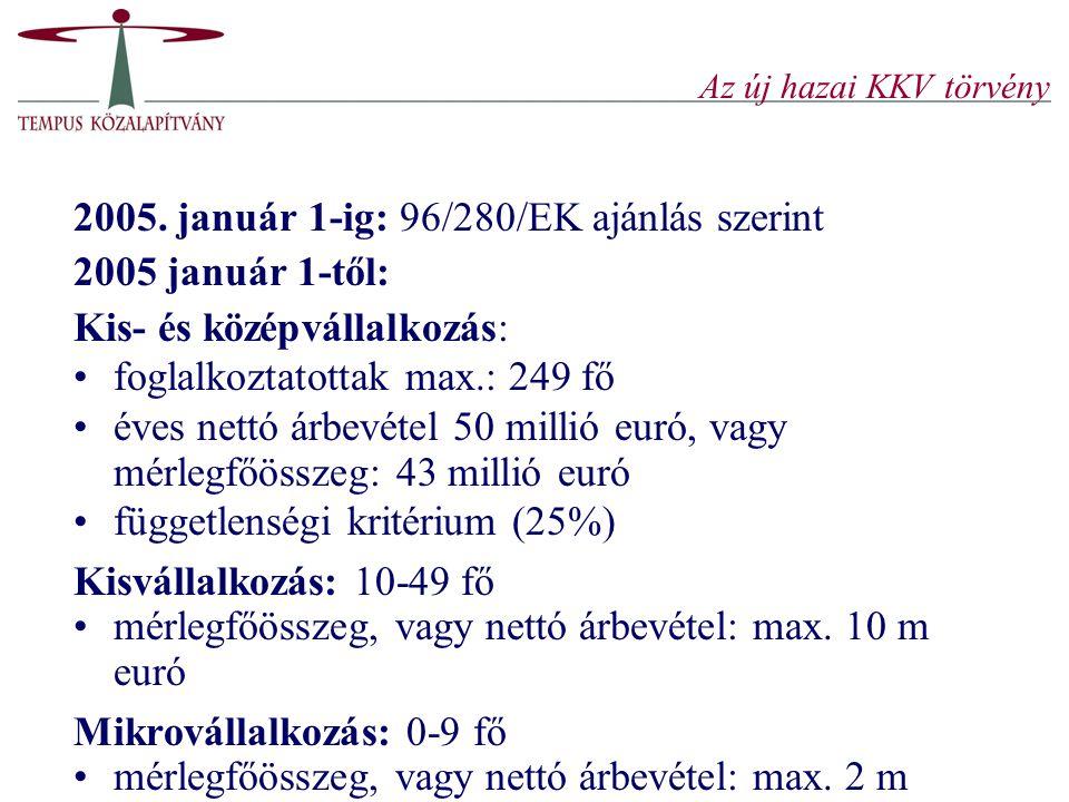 Az új hazai KKV törvény 2005. január 1-ig: 96/280/EK ajánlás szerint 2005 január 1-től: Kis- és középvállalkozás: foglalkoztatottak max.: 249 fő éves