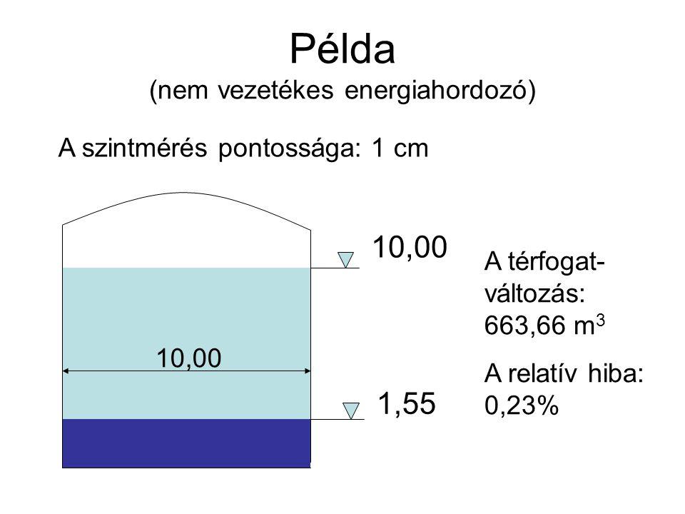 Példa (nem vezetékes energiahordozó) 10,00 1,55 10,00 A szintmérés pontossága: 1 cm A térfogat- változás: 663,66 m 3 A relatív hiba: 0,23%