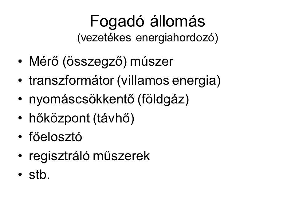Energiahordozó költségének elosztása (pl.