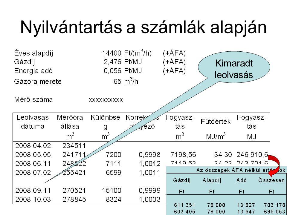Mérések hibája Leolvasási hiba Műszer pontossága Módszer hibája (pl.
