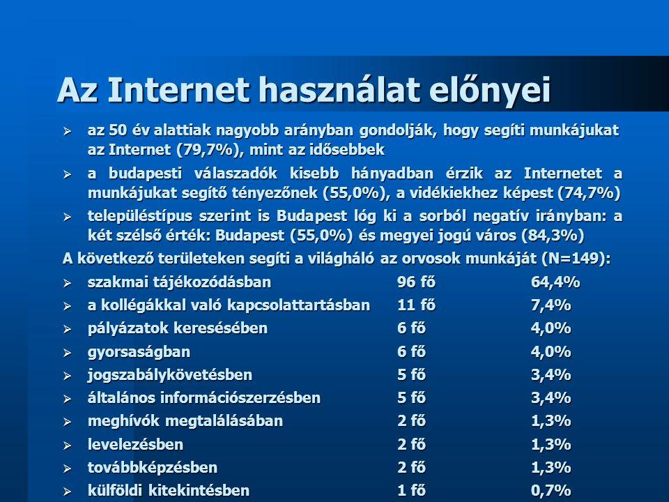 Az Internet használat előnyei  az 50 év alattiak nagyobb arányban gondolják, hogy segíti munkájukat az Internet (79,7%), mint az idősebbek  a budape