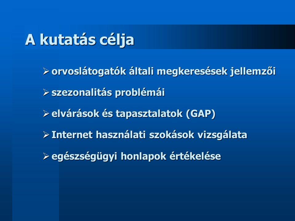 Kutatási módszertan, minta  országos reprezentatív felmérés  mintanagyság: 552 fő  háziorvosok (felnőtt és gyerek) face-to-face megkérdezése Szignifikáns jellemzők a mintában:  az 50 év alatti megkérdezettek közt több volt arányaiban a nő, mint 50 év felett  a gyermek háziorvosok között magasabb volt a nők aránya, a felnőtt- háziorvosok között pedig a férfiaké  Budapesten volt a legmagasabb, Kelet-Magyarországon a legalacsonyabb a női válaszadók aránya  nagyobb városokban több női háziorvos válaszadó volt, míg kistelepüléseken arányuk is kisebb.