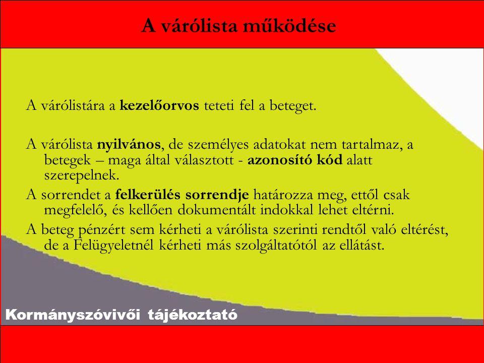Kormányszóvivői tájékoztató A várólista működése A várólistára a kezelőorvos teteti fel a beteget.