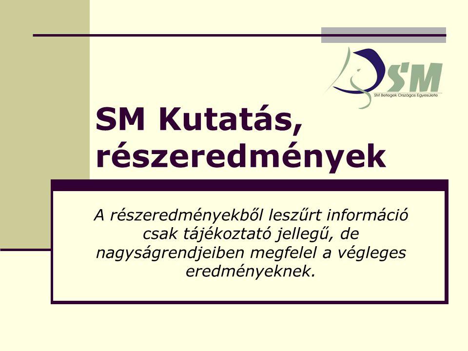 SM Kutatás, részeredmények A részeredményekből leszűrt információ csak tájékoztató jellegű, de nagyságrendjeiben megfelel a végleges eredményeknek.