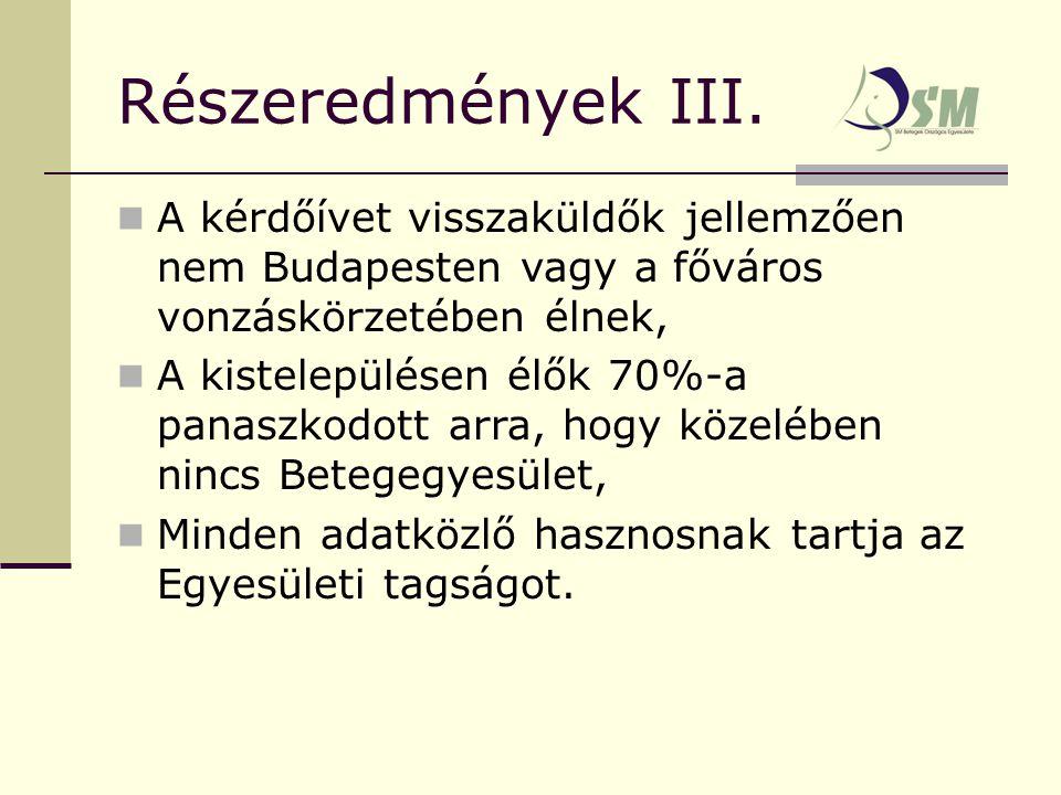 Részeredmények III.