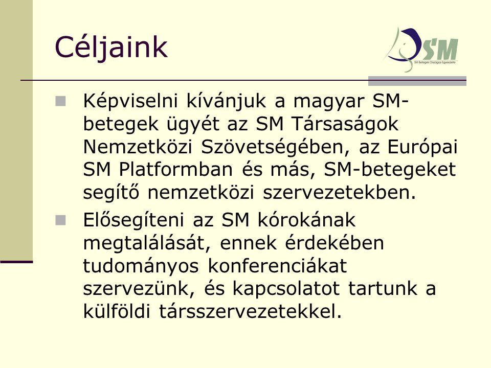 Céljaink Képviselni kívánjuk a magyar SM- betegek ügyét az SM Társaságok Nemzetközi Szövetségében, az Európai SM Platformban és más, SM-betegeket segítő nemzetközi szervezetekben.