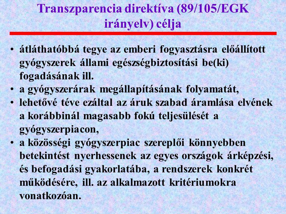 Transzparencia direktíva (89/105/EGK irányelv) célja átláthatóbbá tegye az emberi fogyasztásra előállított gyógyszerek állami egészségbiztosítási be(k