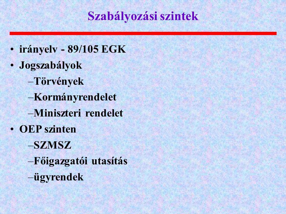 Szabályozási szintek irányelv - 89/105 EGK Jogszabályok –Törvények –Kormányrendelet –Miniszteri rendelet OEP szinten –SZMSZ –Főigazgatói utasítás –ügy