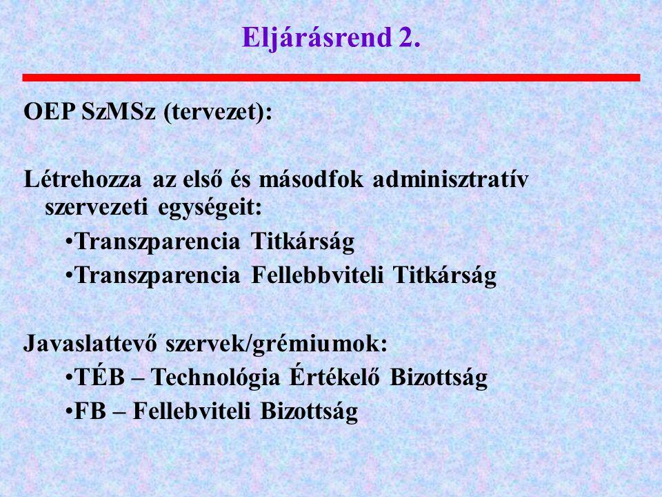 Eljárásrend 2. OEP SzMSz (tervezet): Létrehozza az első és másodfok adminisztratív szervezeti egységeit: Transzparencia Titkárság Transzparencia Felle