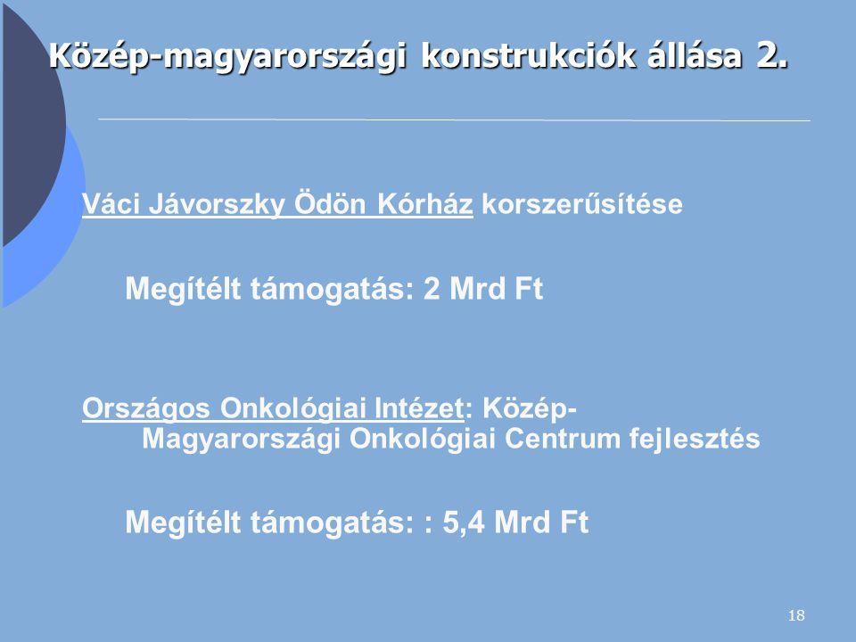 18 Közép-magyarországi konstrukciók állása 2. Váci Jávorszky Ödön Kórház korszerűsítése Megítélt támogatás: 2 Mrd Ft Országos Onkológiai Intézet: Közé
