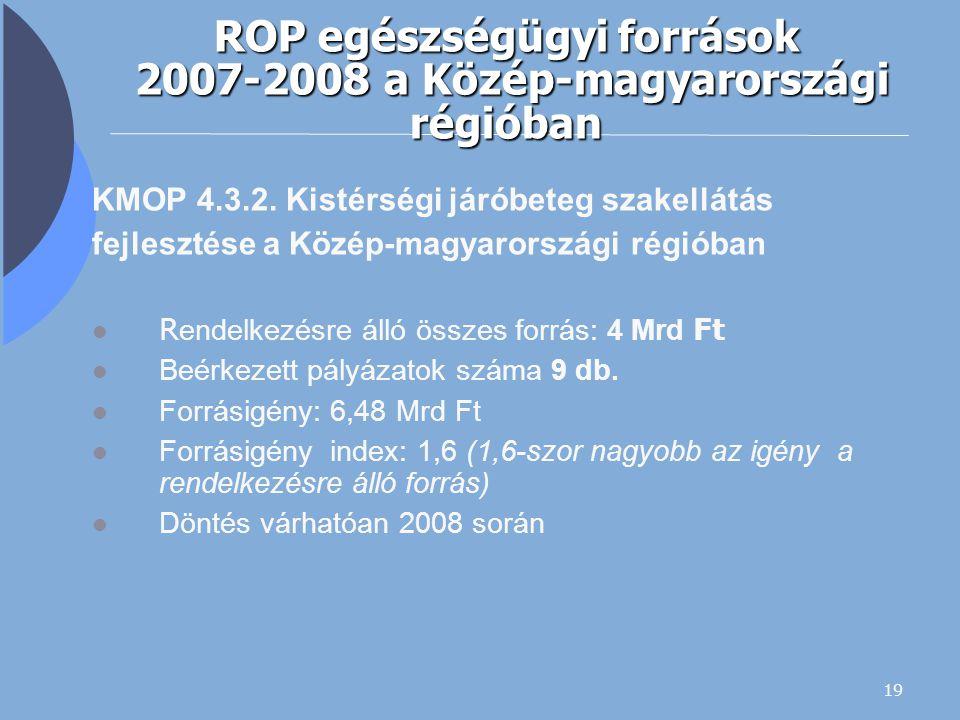 19 ROP egészségügyi források 2007-2008 a Közép-magyarországi régióban KMOP 4.3.2. Kistérségi járóbeteg szakellátás fejlesztése a Közép-magyarországi r