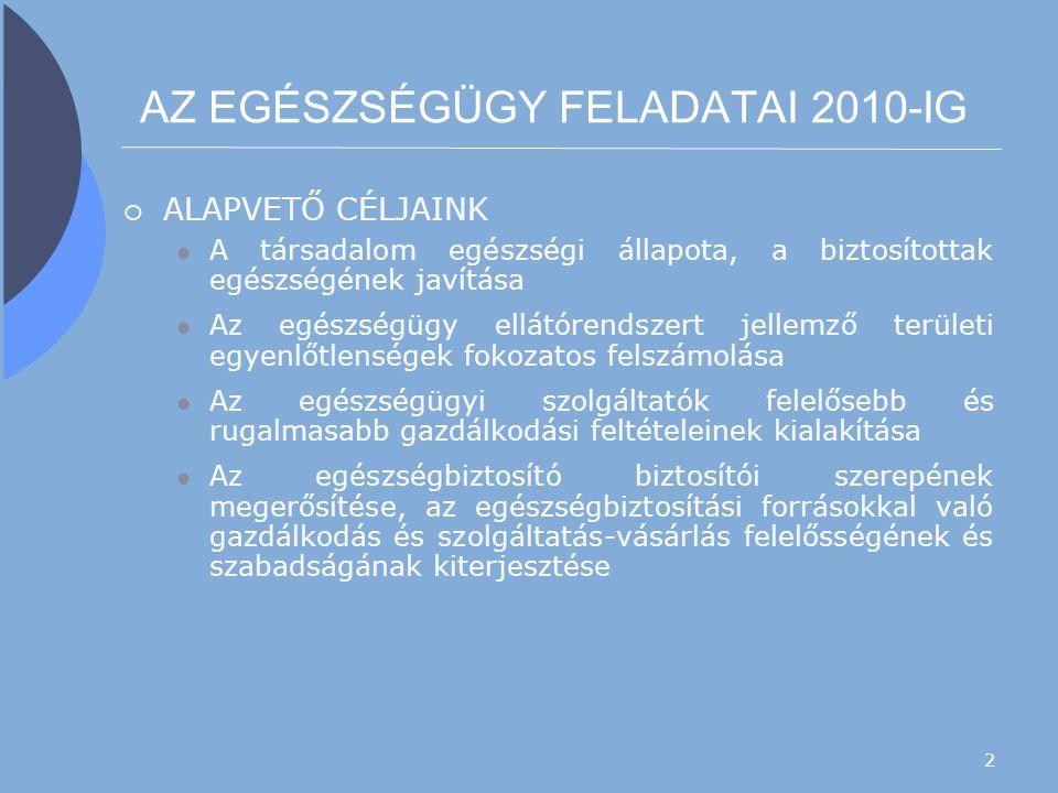 2 AZ EGÉSZSÉGÜGY FELADATAI 2010-IG  ALAPVETŐ CÉLJAINK A társadalom egészségi állapota, a biztosítottak egészségének javítása Az egészségügy ellátóren