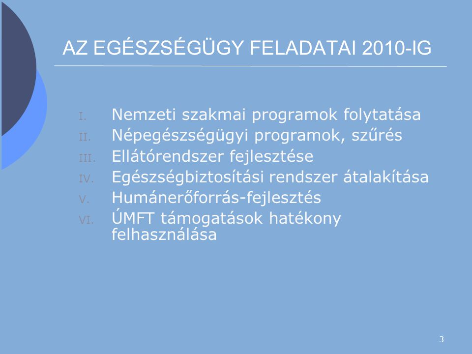 3 AZ EGÉSZSÉGÜGY FELADATAI 2010-IG I. Nemzeti szakmai programok folytatása II. Népegészségügyi programok, szűrés III. Ellátórendszer fejlesztése IV. E