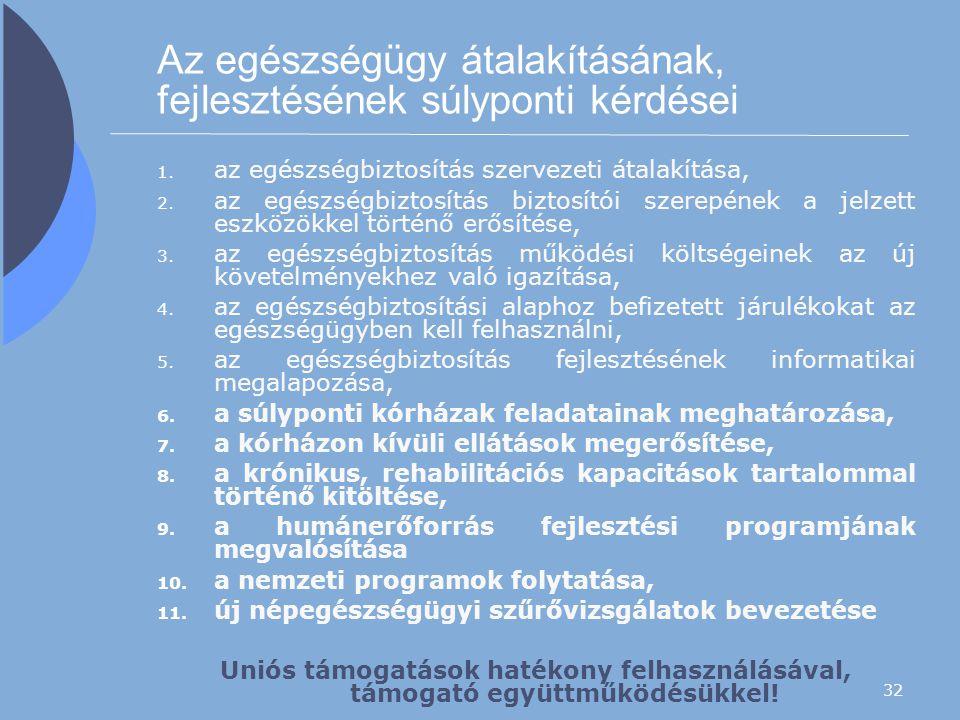 32 Az egészségügy átalakításának, fejlesztésének súlyponti kérdései 1. az egészségbiztosítás szervezeti átalakítása, 2. az egészségbiztosítás biztosít