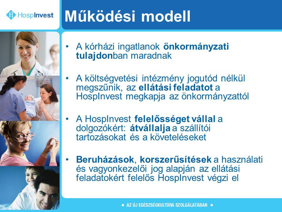 Működési modell A kórházi ingatlanok önkormányzati tulajdonban maradnak A költségvetési intézmény jogutód nélkül megszűnik, az ellátási feladatot a Ho