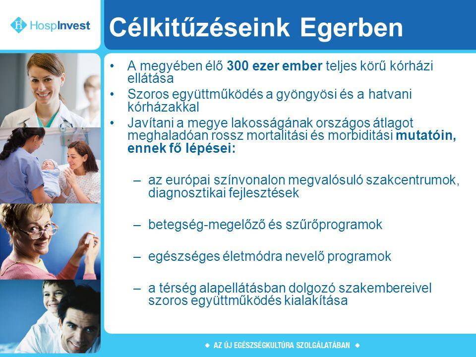 Célkitűzéseink Egerben A megyében élő 300 ezer ember teljes körű kórházi ellátása Szoros együttműködés a gyöngyösi és a hatvani kórházakkal Javítani a